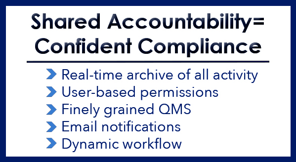 AML Compliance software solutions need to include shared accountability to mitigate ethics risks.